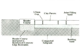 NEW PAVER GUIDE CROSS SECTION PATHWAY.jpg
