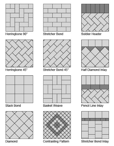 NEW PAVER GUIDE PAVER PATTERNS.jpg