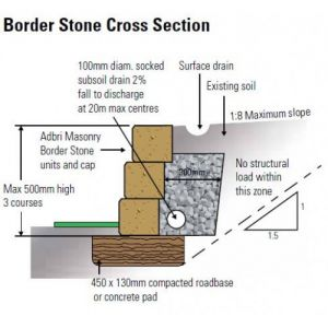 NEW RET WALL BORDER STONE CROSS SECTION.JPG
