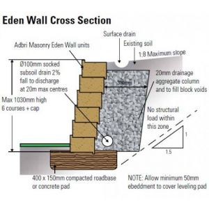 NEW RET WALL EDEN WALL CROSS SECTION.JPG