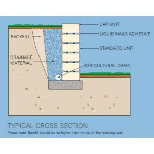 NEW RET WALL HADRIAN WALL CROSS SECTION.JPG