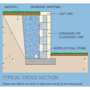 NEW RET WALL KEYSTONE STANDARD CROSS SECTION.JPG