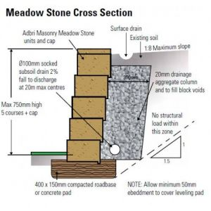 NEW RET WALL MEADOWSTONE CROSS SECTION.JPG