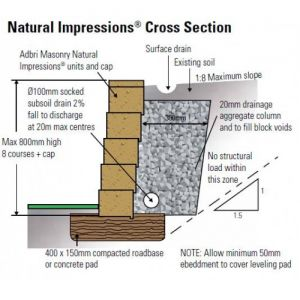NEW RET WALL NATURAL IMPRESSIONS CROSS SECTION.JPG