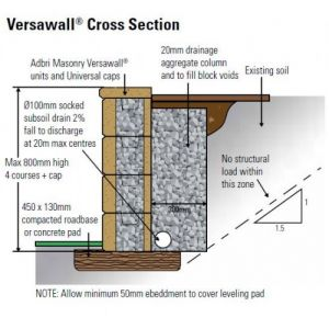 NEW RET WALL VERSAWALL CROSS SECTION.JPG